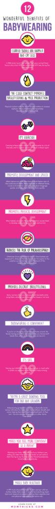 Babywearing Infographic